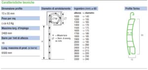 scheda tecnica delle nostre tapparelle in pvc, con ingombri e misure massime consigliare