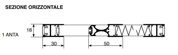 Sezione orizzontale della zanzariera plissettata con indicazione degli ingombri