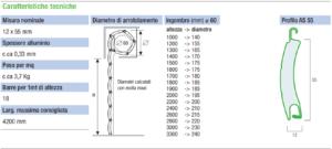 Scheda tecnica della tapparella a doga larga con descrizione dei diametri di ingombro e delle misure massime consigliate