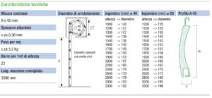 Scheda tecnica della tapparella in alluminio a doghe strette con descrizione degli ingombri e delle misure massime consigliate
