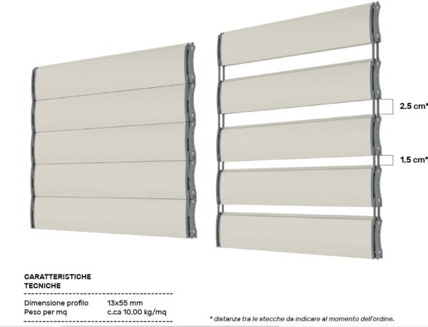 personalzzazione della tapparella double space